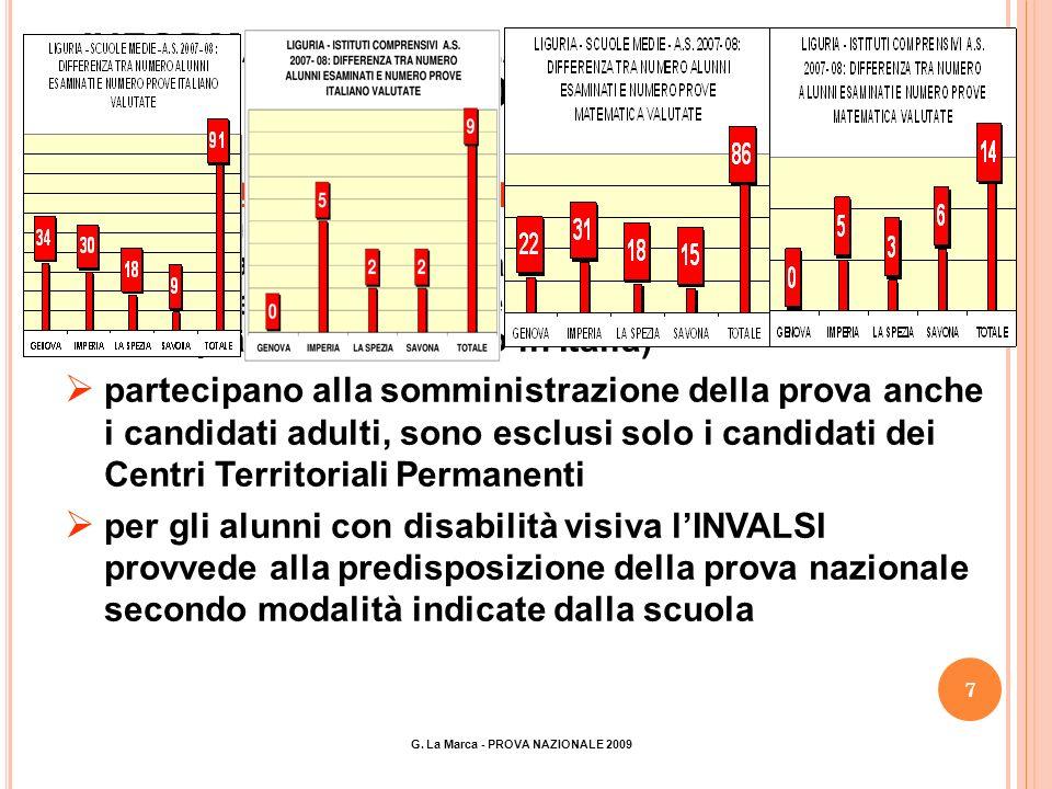 7 INFORMAZIONI DALLA RIUNIONE PRESSO IL MIUR DEL 03 GIUGNO 2009 La prova è obbligatoria per tutti gli alunni ammessi all esame, quindi anche per i privatisti e per quelli con cittadinanza non italiana.