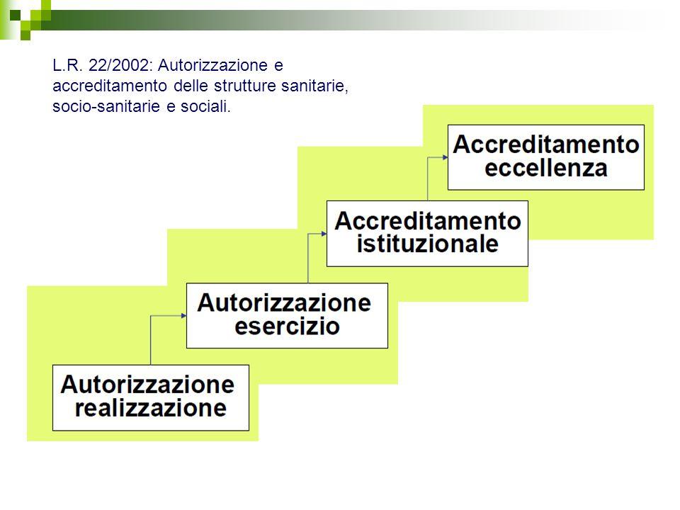 L.R. 22/2002: Autorizzazione e accreditamento delle strutture sanitarie, socio-sanitarie e sociali.