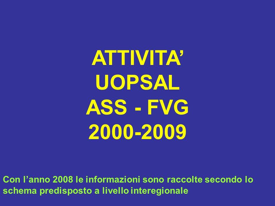 ATTIVITA UOPSAL ASS - FVG 2000-2009 Con lanno 2008 le informazioni sono raccolte secondo lo schema predisposto a livello interegionale