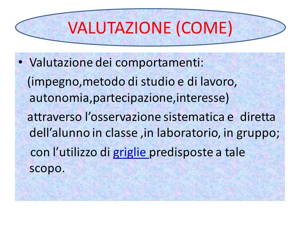 Valutazione dei comportamenti: (impegno,metodo di studio e di lavoro, autonomia,partecipazione,interesse) attraverso losservazione sistematica e diret