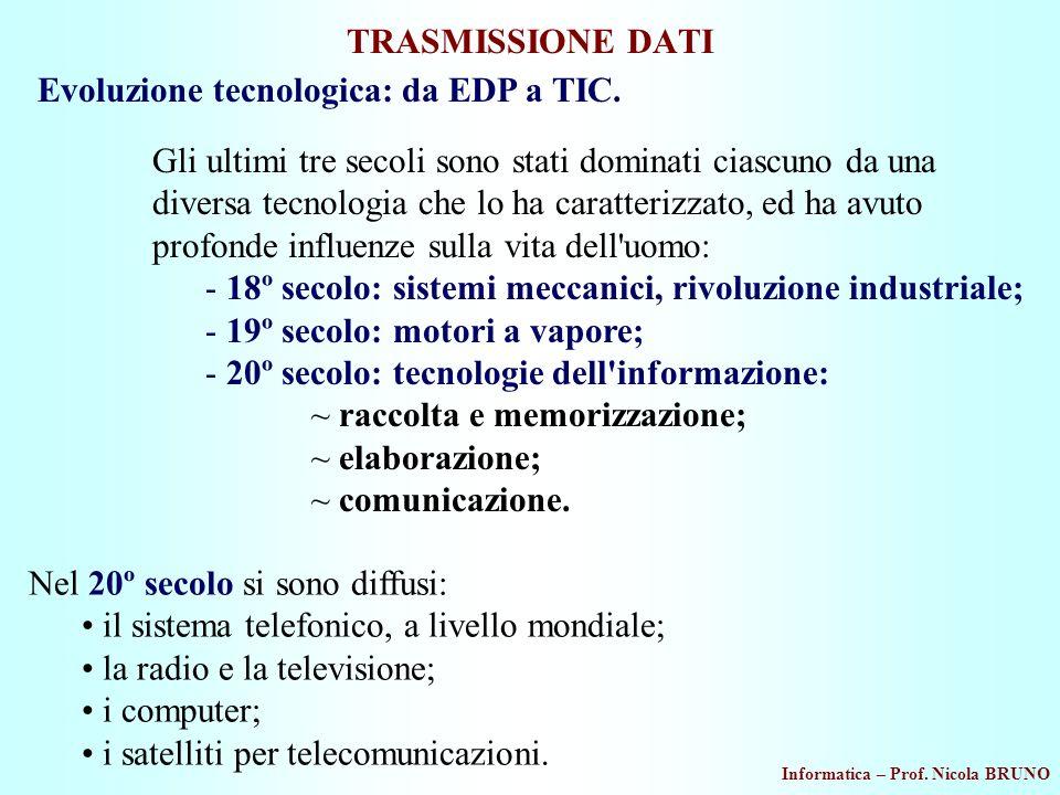 Informatica – Prof. Nicola BRUNO TRASMISSIONE DATI Gli ultimi tre secoli sono stati dominati ciascuno da una diversa tecnologia che lo ha caratterizza
