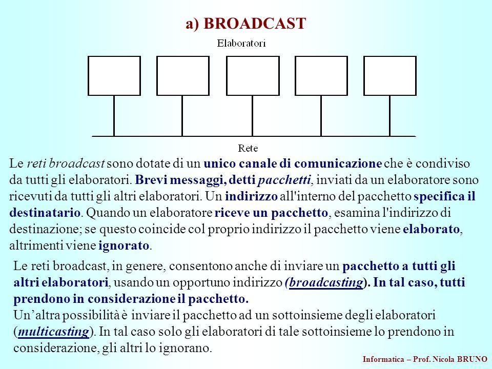 Informatica – Prof. Nicola BRUNO a) BROADCAST Le reti broadcast sono dotate di un unico canale di comunicazione che è condiviso da tutti gli elaborato