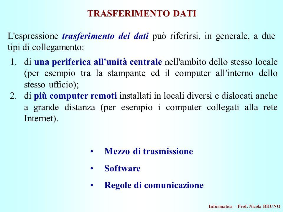 Informatica – Prof. Nicola BRUNO TRASFERIMENTO DATI L'espressione trasferimento dei dati può riferirsi, in generale, a due tipi di collegamento: 1.di