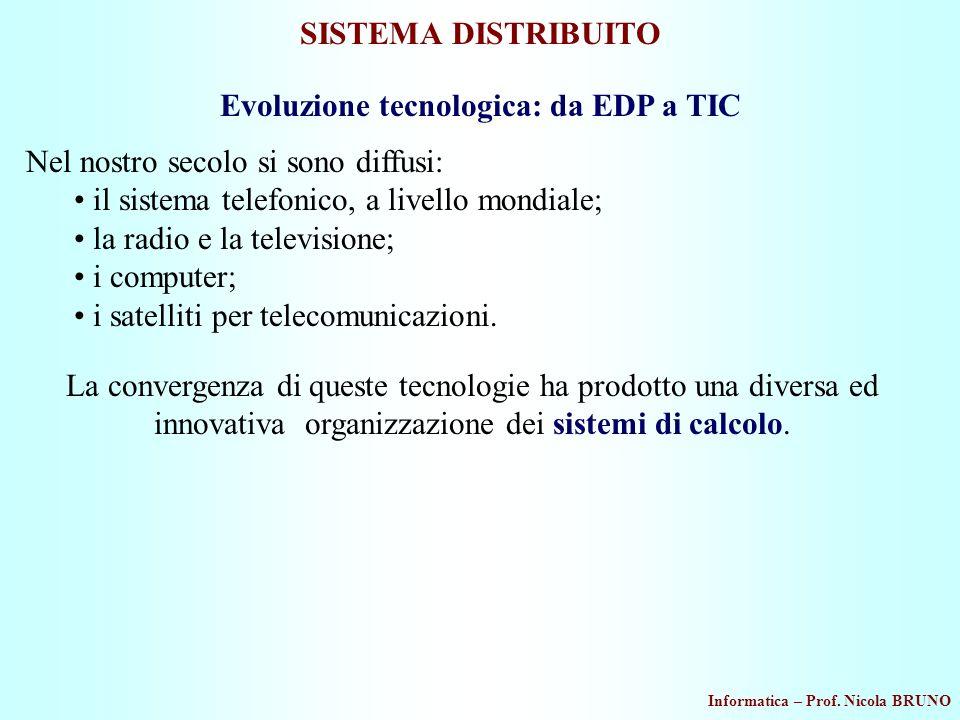 Informatica – Prof. Nicola BRUNO Evoluzione tecnologica: da EDP a TIC Nel nostro secolo si sono diffusi: il sistema telefonico, a livello mondiale; la