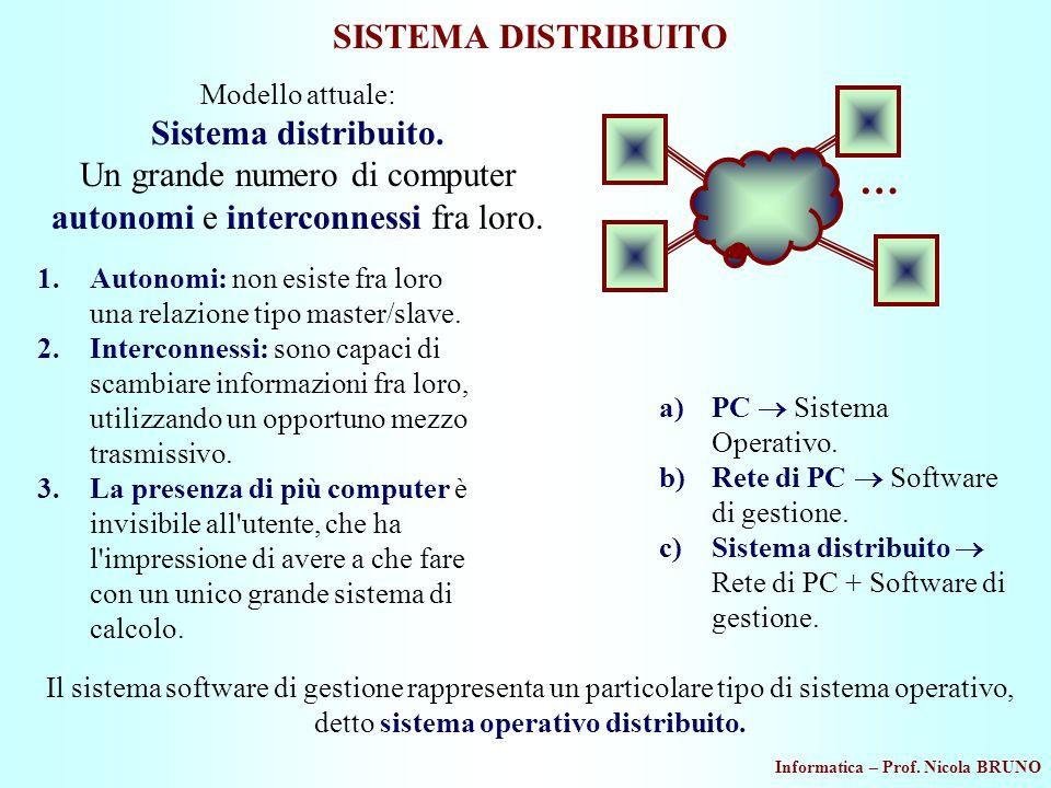 Informatica – Prof. Nicola BRUNO SISTEMA DISTRIBUITO Modello attuale: Sistema distribuito. Un grande numero di computer autonomi e interconnessi fra l