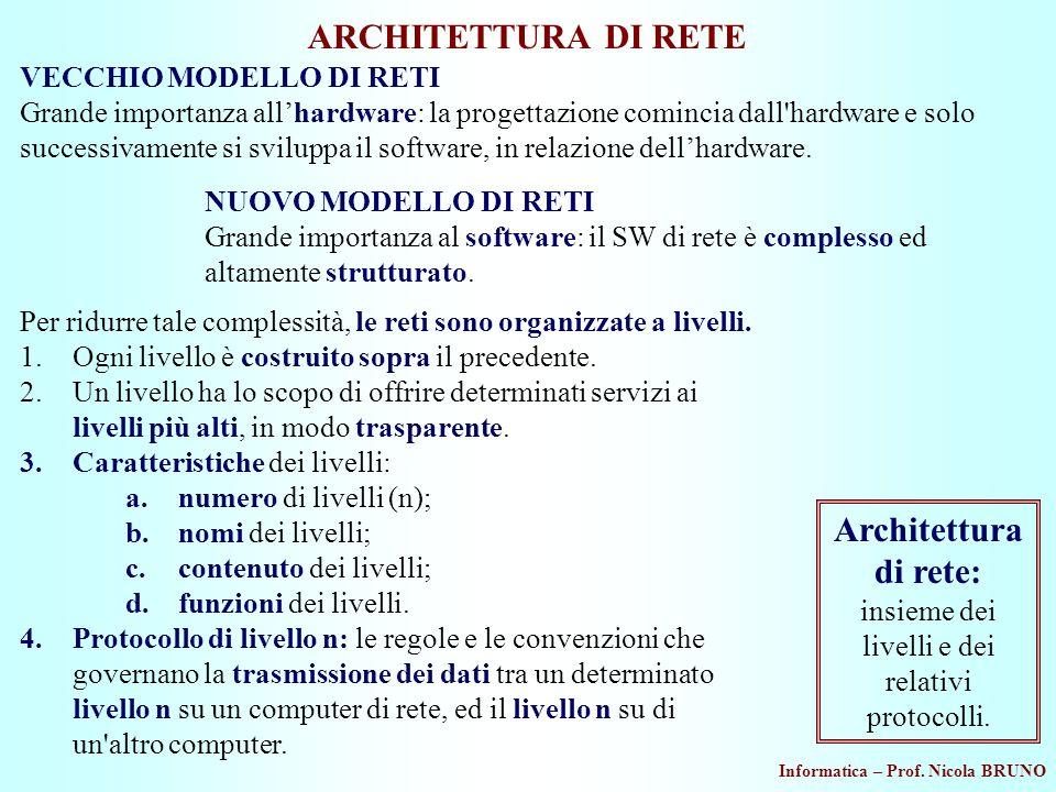 Informatica – Prof. Nicola BRUNO ARCHITETTURA DI RETE Per ridurre tale complessità, le reti sono organizzate a livelli. 1.Ogni livello è costruito sop