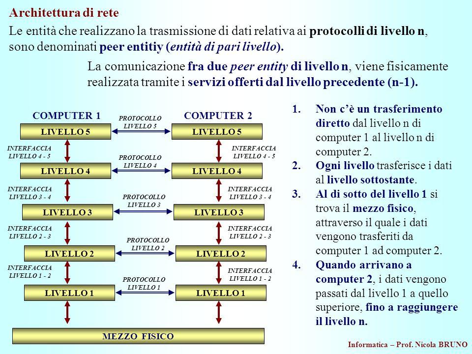 Informatica – Prof. Nicola BRUNO Architettura di rete Le entità che realizzano la trasmissione di dati relativa ai protocolli di livello n, sono denom