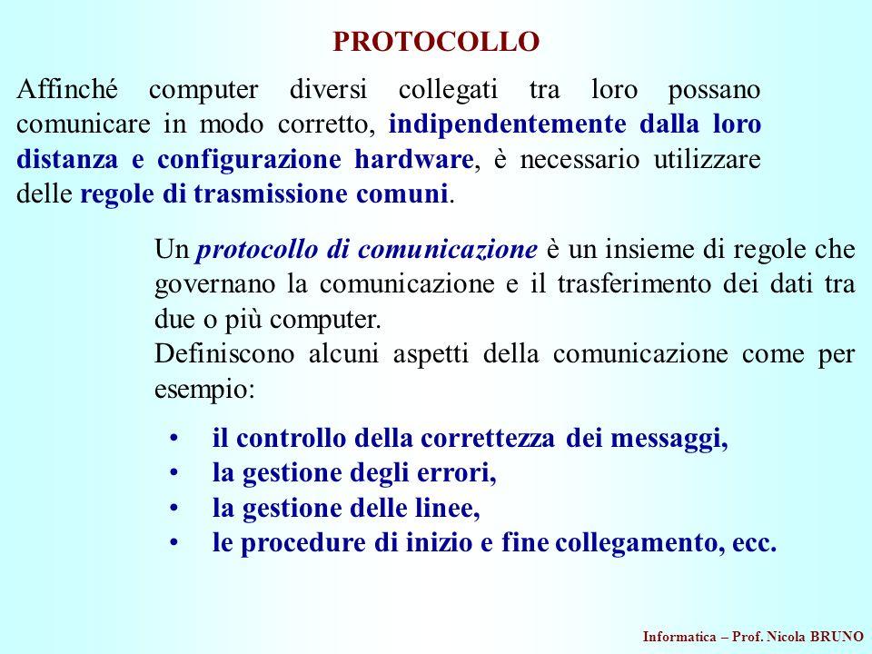 Informatica – Prof.Nicola BRUNO d) MAGLIA … Rete a maglia o grafo.