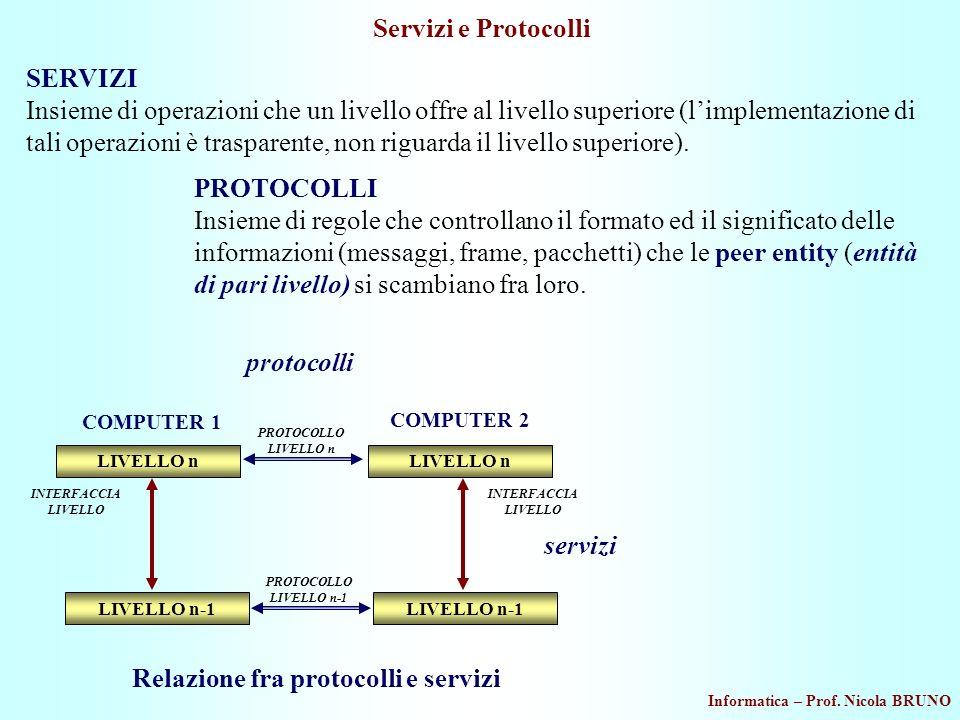 Informatica – Prof. Nicola BRUNO Servizi e Protocolli SERVIZI Insieme di operazioni che un livello offre al livello superiore (limplementazione di tal