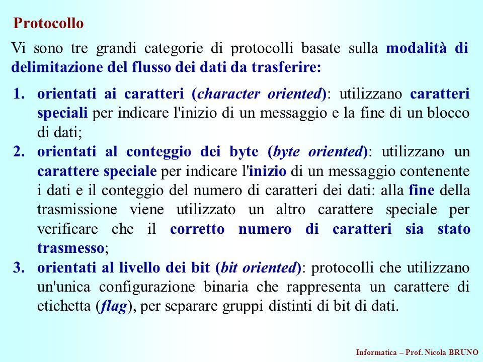 Informatica – Prof. Nicola BRUNO Protocollo Vi sono tre grandi categorie di protocolli basate sulla modalità di delimitazione del flusso dei dati da t