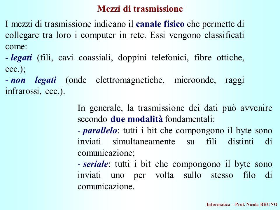 Informatica – Prof. Nicola BRUNO Mezzi di trasmissione I mezzi di trasmissione indicano il canale fisico che permette di collegare tra loro i computer