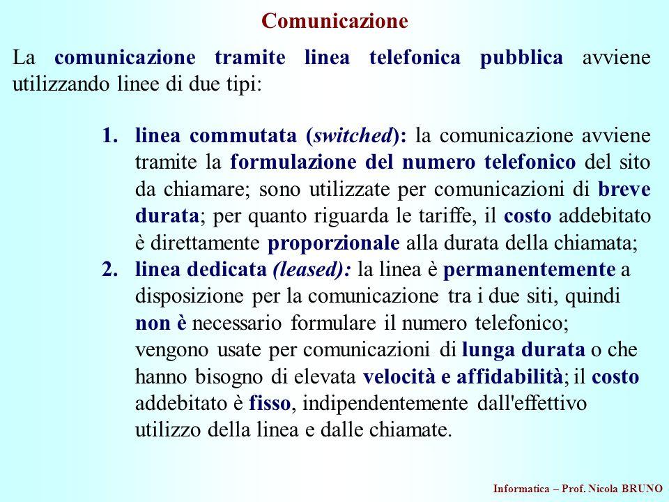 Informatica – Prof. Nicola BRUNO Comunicazione La comunicazione tramite linea telefonica pubblica avviene utilizzando linee di due tipi: 1.linea commu