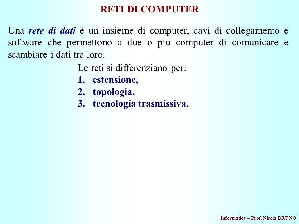 Informatica – Prof. Nicola BRUNO Applicativo