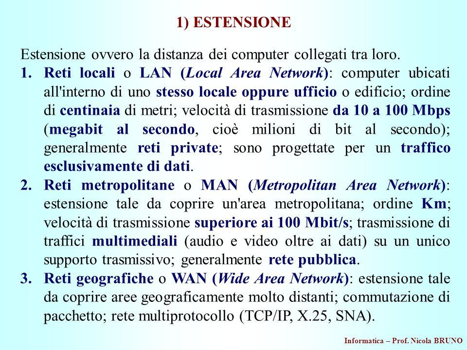 Informatica – Prof. Nicola BRUNO 1) ESTENSIONE Estensione ovvero la distanza dei computer collegati tra loro. 1.Reti locali o LAN (Local Area Network)