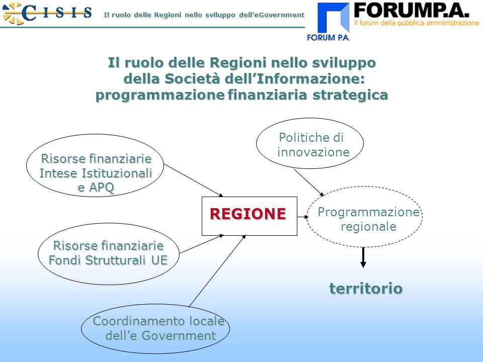 N.3 Il ruolo delle Regioni nello sviluppo della Società dellInformazione: della Società dellInformazione: programmazione finanziaria strategica.