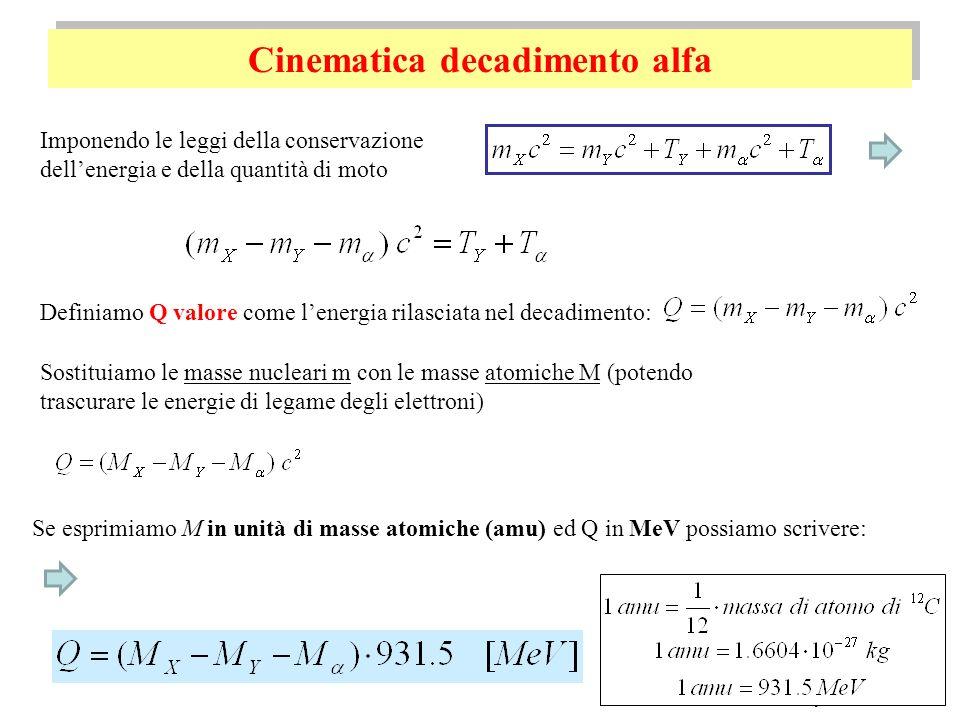 Cinematica decadimento alfa G. Pugliese Biofisica, a.a. 09-10 Imponendo le leggi della conservazione dellenergia e della quantità di moto Definiamo Q