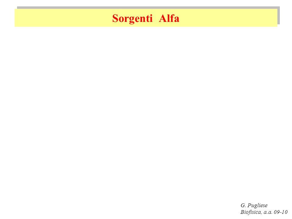 Sorgenti Alfa G. Pugliese Biofisica, a.a. 09-10