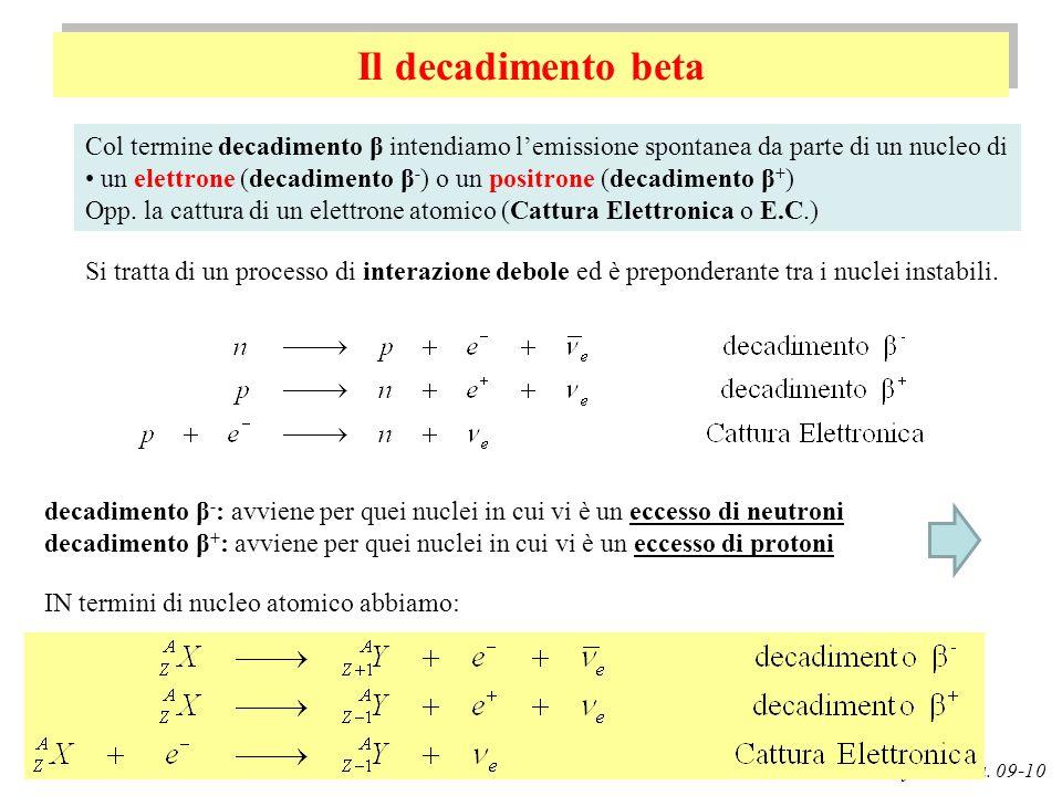 Il decadimento beta G. Pugliese Biofisica, a.a. 09-10 Col termine decadimento β intendiamo lemissione spontanea da parte di un nucleo di un elettrone