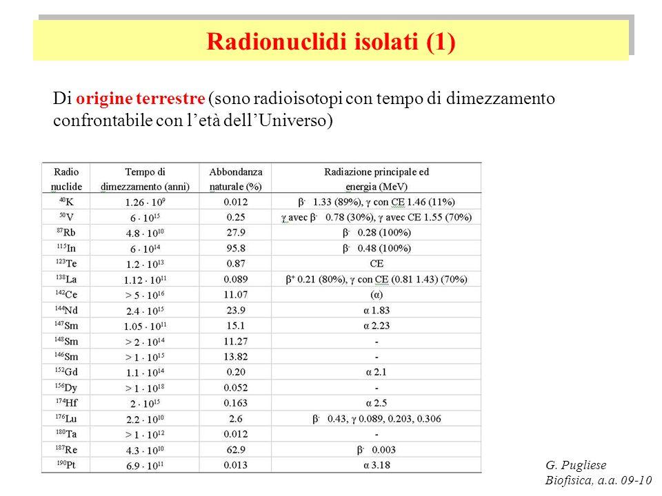Radionuclidi isolati (1) G. Pugliese Biofisica, a.a. 09-10 Di origine terrestre (sono radioisotopi con tempo di dimezzamento confrontabile con letà de