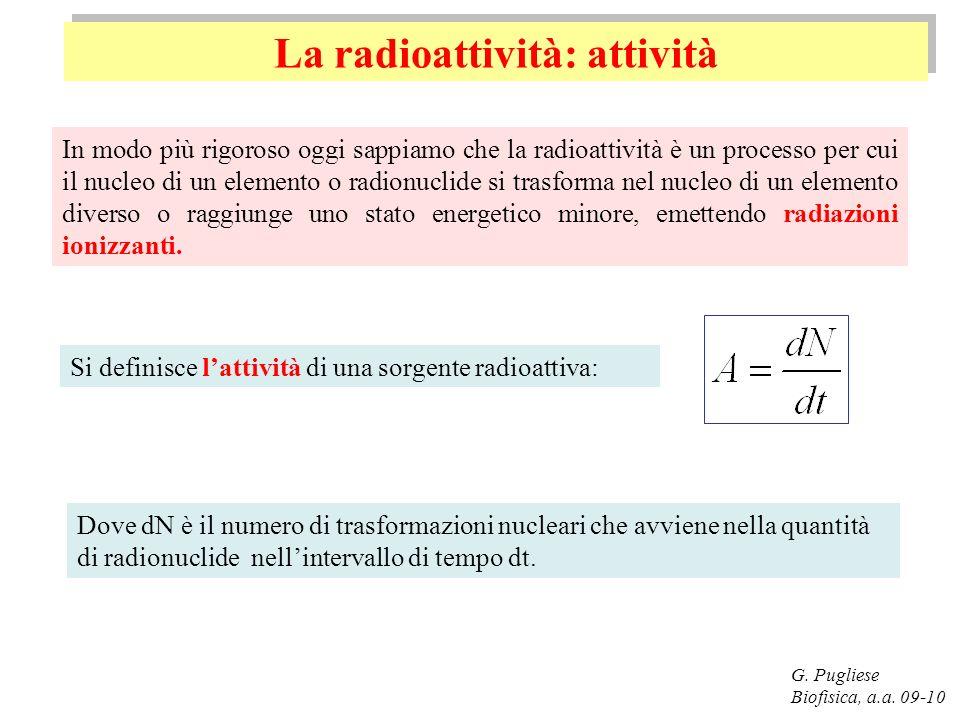 G. Pugliese Biofisica, a.a. 09-10 La radioattività: attività In modo più rigoroso oggi sappiamo che la radioattività è un processo per cui il nucleo d
