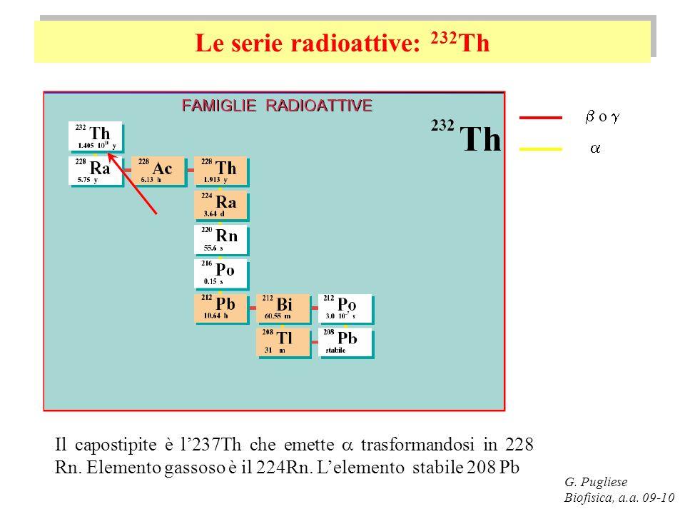 Le serie radioattive: 232 Th G. Pugliese Biofisica, a.a. 09-10 Il capostipite è l237Th che emette trasformandosi in 228 Rn. Elemento gassoso è il 224R
