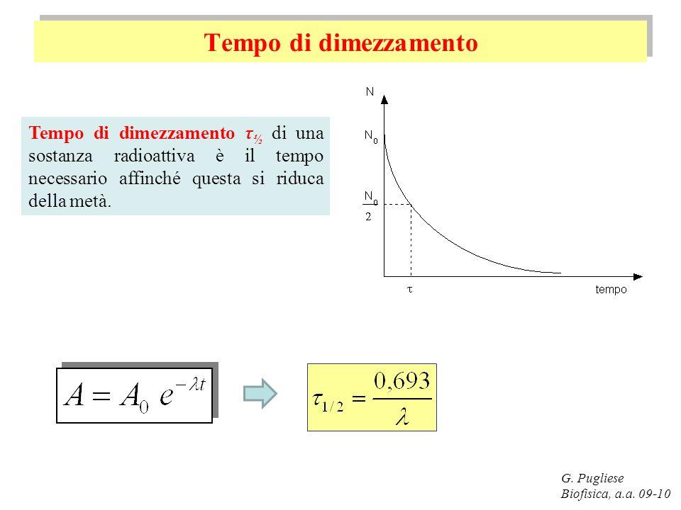 Tempo di dimezzamento G. Pugliese Biofisica, a.a. 09-10 Tempo di dimezzamento τ ½ di una sostanza radioattiva è il tempo necessario affinché questa si