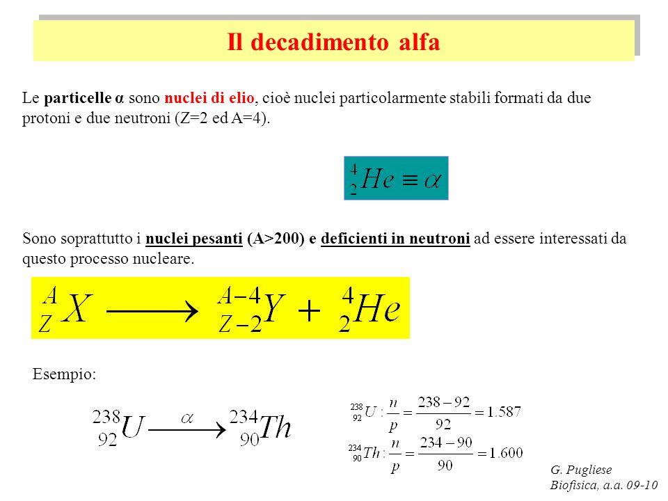 Cinematica decadimento alfa G.Pugliese Biofisica, a.a.