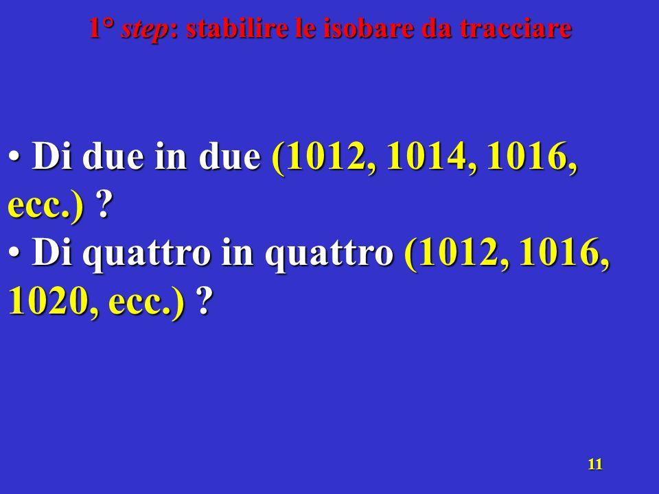 10 Interpretazione dei valori di pressione riportati sulla carta: Pressione in decine, unità e decimi di hPa 294 = 1029, 4 Indica la collocazione geog