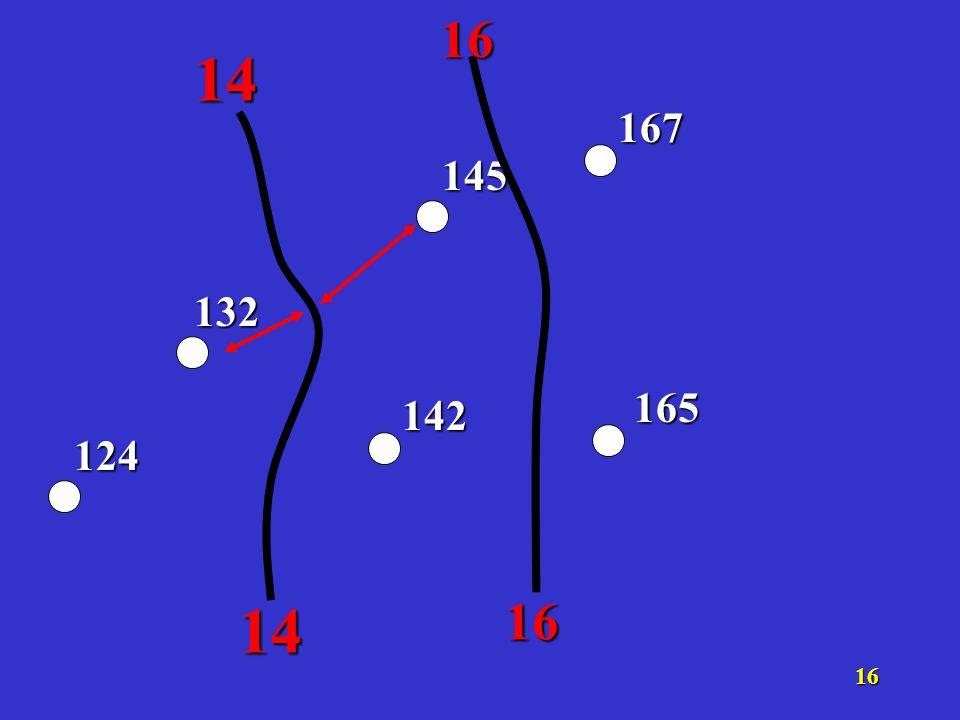 15 Interpolazione 1,40 m 1,00 m ??? m