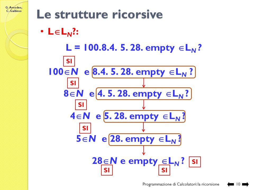 G. Amodeo, C. Gaibisso Le strutture ricorsive Programmazione di Calcolatori: la ricorsione9 Lista di valori di tipo T (L T ): Le liste: t n.t n-1. ….