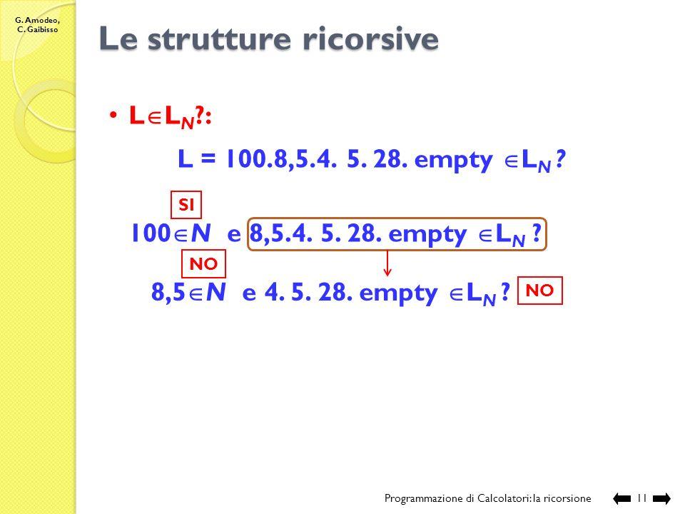 G. Amodeo, C. Gaibisso Le strutture ricorsive Programmazione di Calcolatori: la ricorsione10 L L N ?: L = 100.8.4. 5. 28. empty L N ? 8 N e 4. 5. 28.