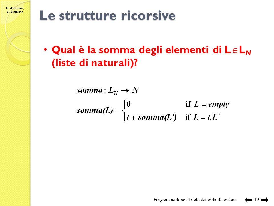 G. Amodeo, C. Gaibisso Le strutture ricorsive Programmazione di Calcolatori: la ricorsione11 L L N ?: L = 100.8,5.4. 5. 28. empty L N ? 8,5 N e 4. 5.