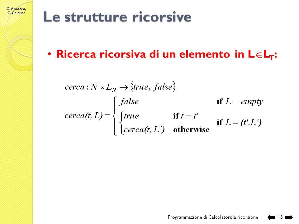 G. Amodeo, C. Gaibisso Le strutture ricorsive Programmazione di Calcolatori: la ricorsione14 Esecuzione: