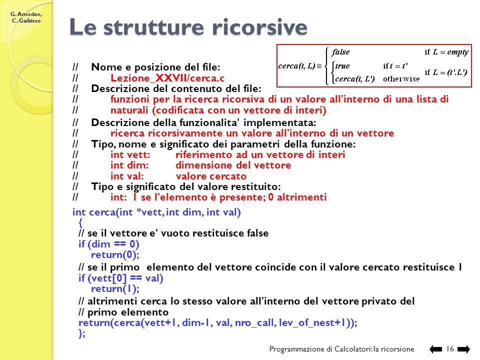 G. Amodeo, C. Gaibisso Le strutture ricorsive Programmazione di Calcolatori: la ricorsione15 Ricerca ricorsiva di un elemento in L L T :