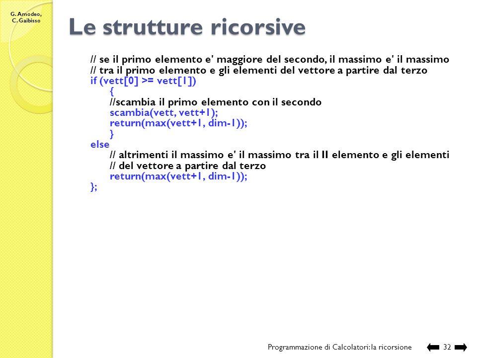 G. Amodeo, C. Gaibisso Le strutture ricorsive Programmazione di Calcolatori: la ricorsione31 //Nome e posizione del file: //Lezione_XXVII/max_2.c //De