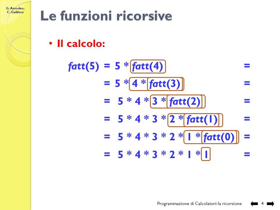 G. Amodeo, C. Gaibisso Le funzioni ricorsive Programmazione di Calcolatori: la ricorsione3 Il fattoriale: I numeri di Fibonacci: