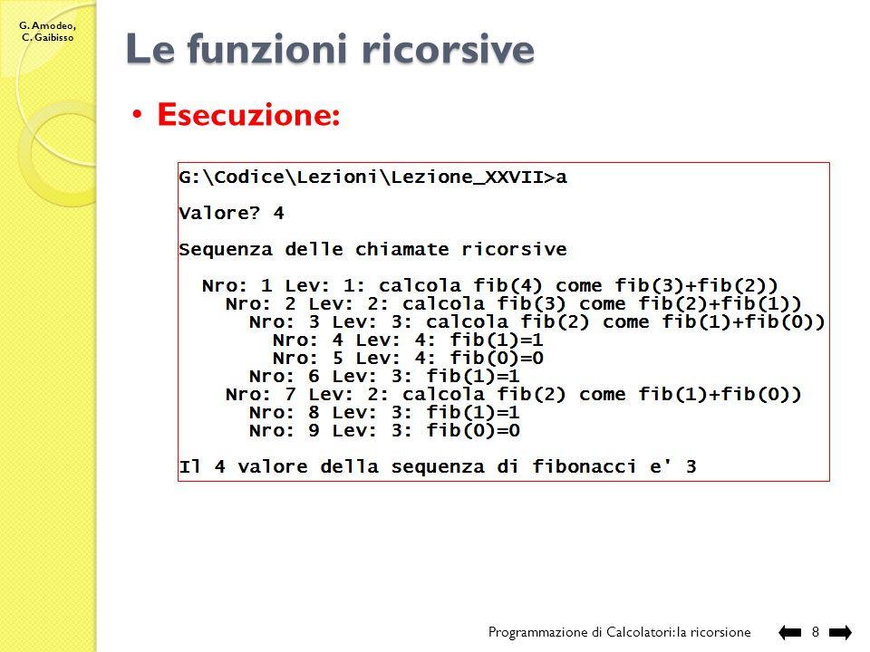 G. Amodeo, C. Gaibisso Le funzioni ricorsive Programmazione di Calcolatori: la ricorsione7 //Nome e posizione del file: //Lezione_XXVII/fibonacci.c //