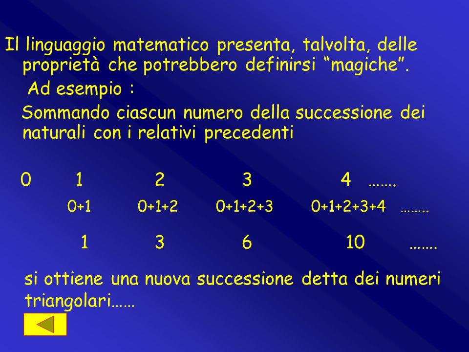 Il linguaggio matematico è il più antico del pianeta, infatti le numerose lingue (Babilonese, egiziano, greco antico, latino, etrusco…….) in uso nelle
