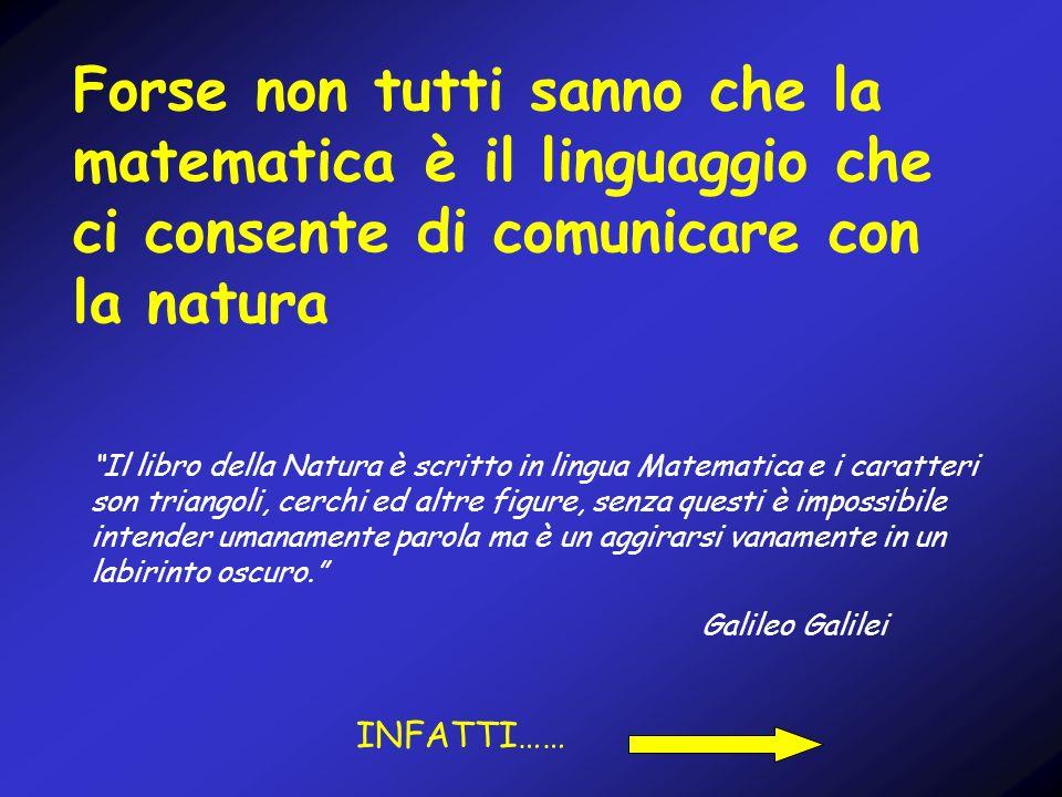 Introduzione allo studio della Prof.ssa Concetta Sciumbata S.M.S.Garibaldi Palermo