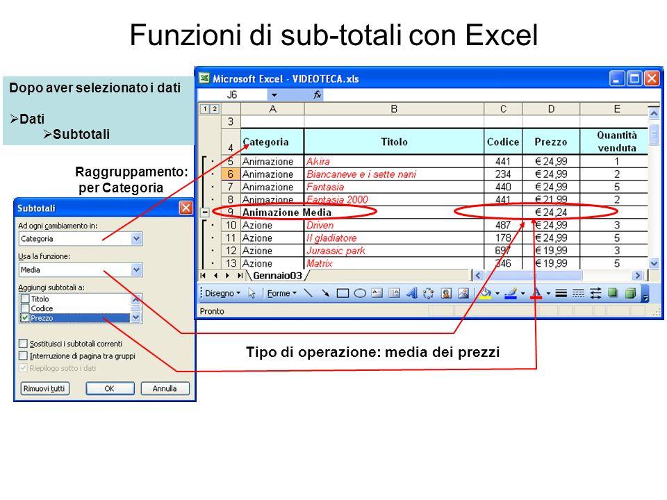 Funzioni di sub-totali con Excel Dopo aver selezionato i dati Dati Subtotali Raggruppamento: per Categoria Tipo di operazione: media dei prezzi