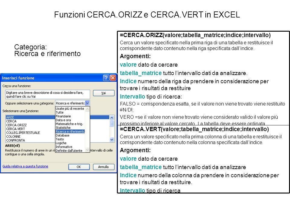 Funzioni CERCA.ORIZZ e CERCA.VERT in EXCEL =CERCA.VERT(valore;tabella_matrice;indice;intervallo) Cerca un valore specificato nella prima colonna di un