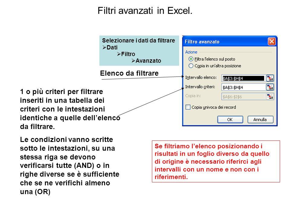 Filtri avanzati in Excel. Selezionare i dati da filtrare Dati Filtro Avanzato Elenco da filtrare 1 o più criteri per filtrare inseriti in una tabella