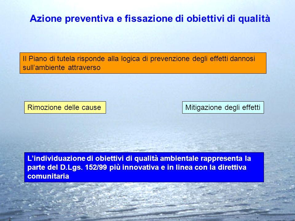 Azione preventiva e fissazione di obiettivi di qualità Il Piano di tutela risponde alla logica di prevenzione degli effetti dannosi sullambiente attra