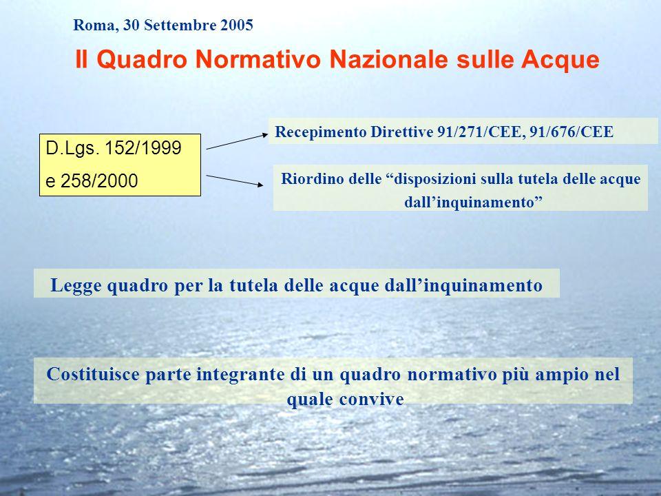 Il Quadro Normativo Nazionale sulle Acque D.Lgs. 152/1999 e 258/2000 Recepimento Direttive 91/271/CEE, 91/676/CEE Riordino delle disposizioni sulla tu