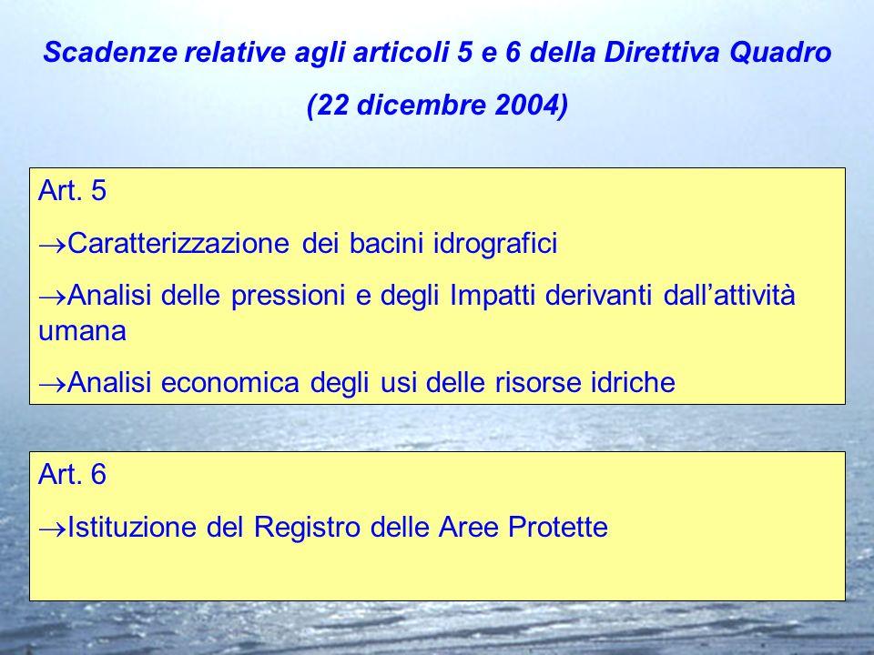 Scadenze relative agli articoli 5 e 6 della Direttiva Quadro (22 dicembre 2004) Art. 5 Caratterizzazione dei bacini idrografici Analisi delle pression