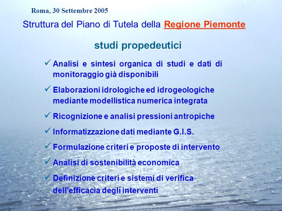 Roma, 30 Settembre 2005 studi propedeutici Analisi e sintesi organica di studi e dati di monitoraggio già disponibili Elaborazioni idrologiche ed idro