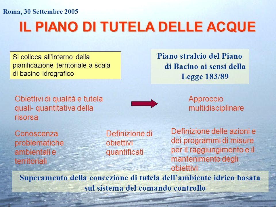 IL PIANO DI TUTELA DELLE ACQUE Piano stralcio del Piano di Bacino ai sensi della Legge 183/89 Si colloca allinterno della pianificazione territoriale