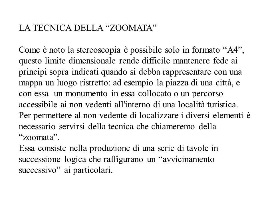 Un esempio per chiarire La sequenza che segue è una zoomata che partendo dalla rappresentazione del centro di Torino giunge a focalizzare un particolare di Palazzo Madama