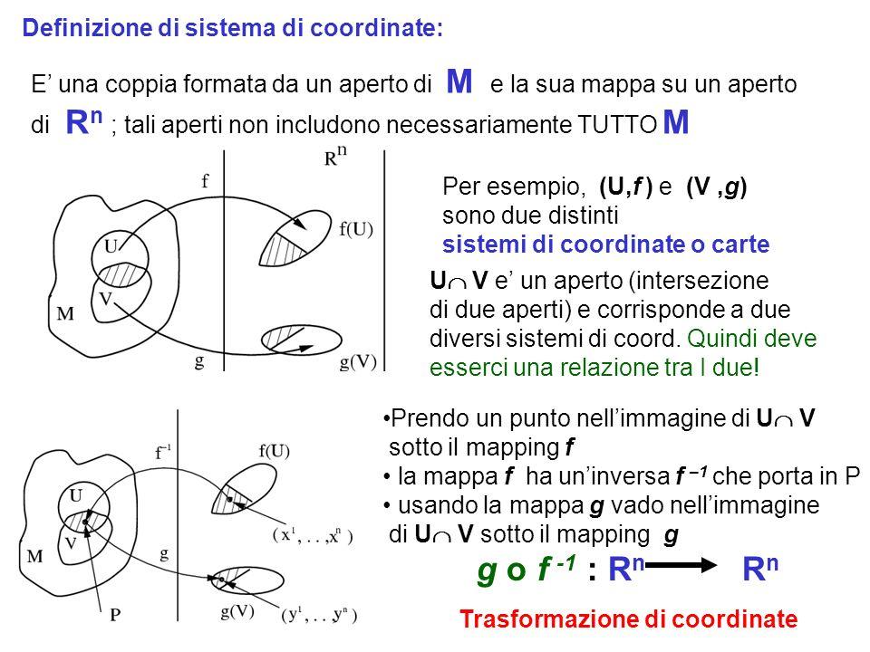 Definizione di sistema di coordinate: E una coppia formata da un aperto di M e la sua mappa su un aperto di R n ; tali aperti non includono necessaria