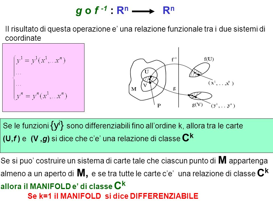 g o f -1 : R n R n Il risultato di questa operazione e una relazione funzionale tra i due sistemi di coordinate Se si puo costruire un sistema di cart